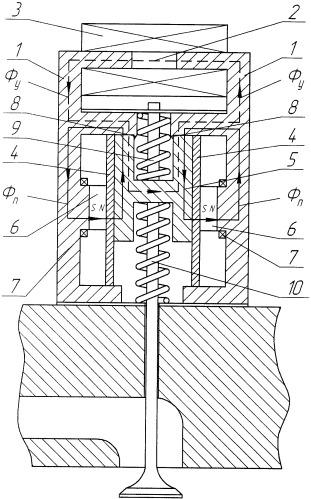 Однокатушечный быстродействующий поляризованный электромагнитный привод с прямоходовым якорем