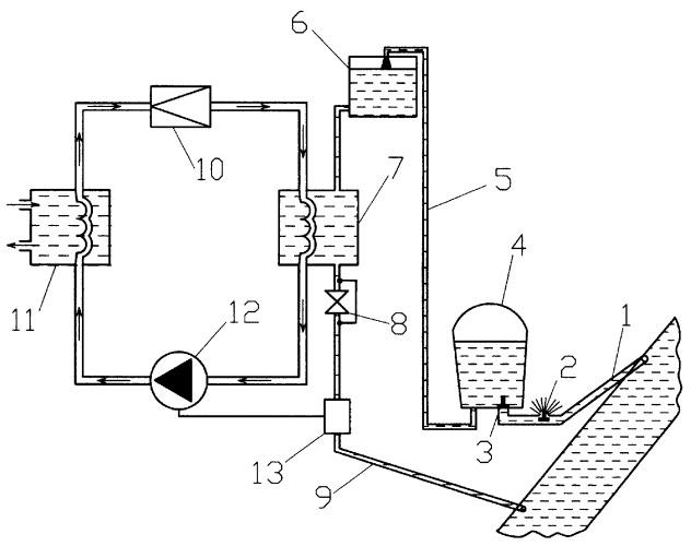 Способ работы теплового генератора без потребления электрической энергии и устройство для его осуществления