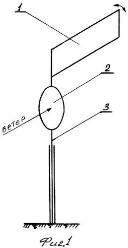 Устройство управления генераторами газового потока на взлетно-посадочной полосе