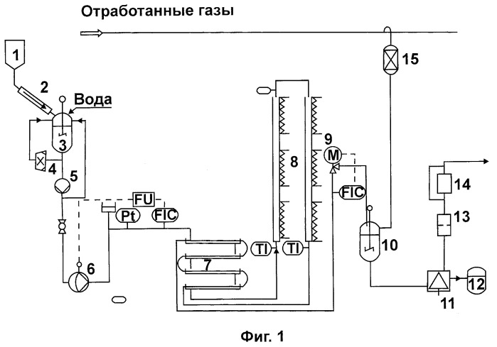 Способ производства гидролизатов белков