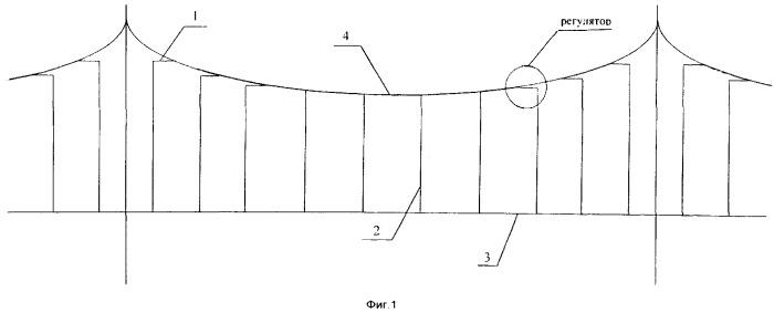 Самонастраивающийся регулятор эластичности контактной подвески