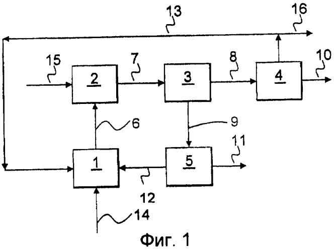 Способ производства пероксида водорода и хлората
