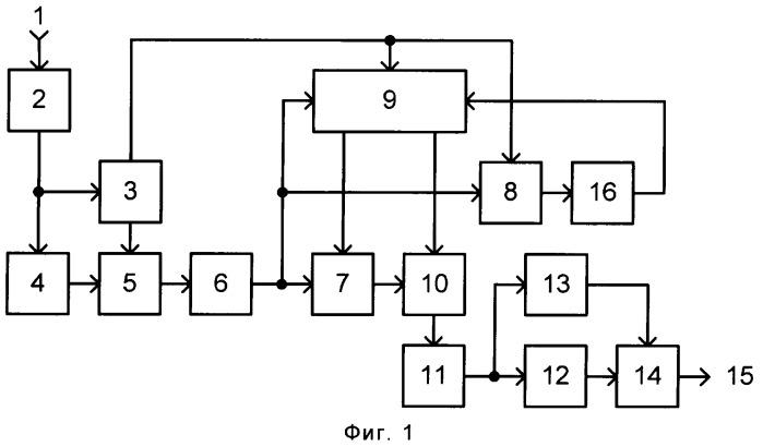 Устройство для приема сигналов кода морзе