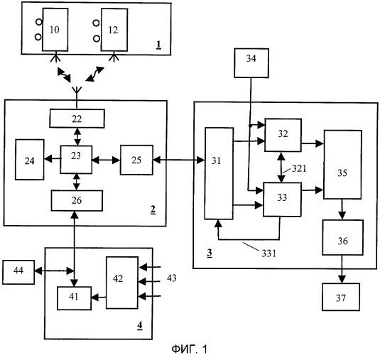 Телеметрическая система контроля бодрствования машиниста локомотива