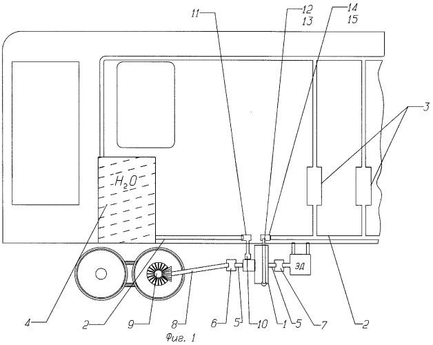 Система теплообеспечения вагона железнодорожного