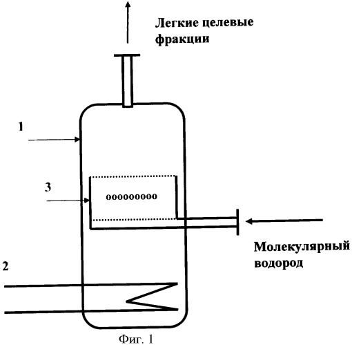 Способ подготовки углеводородного сырья для дальнейшей углубленной переработки