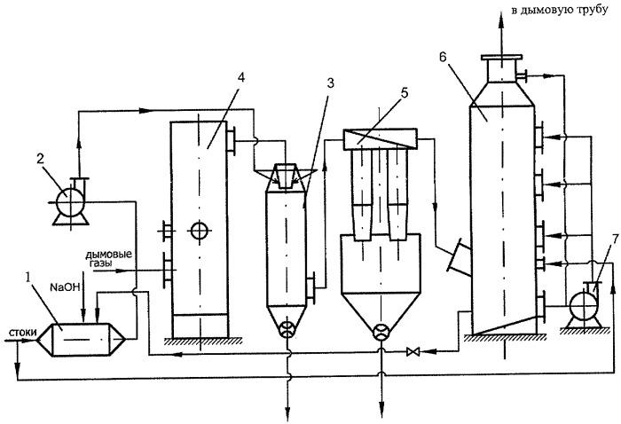 9. Газовоздушной тракт. Дымовые трубы. Очистка дымовых газов