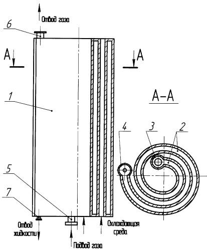 Устройство для отделения частиц жидкости из газового потока