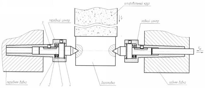 Способ осциллирующего круглого врезного наружного шлифования на этапе выхаживания