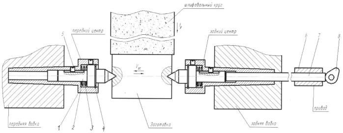 Способ осциллирующего круглого врезного наружного шлифования