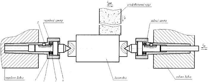 Способ осциллирующего круглого наружного шлифования с продольной подачей стола