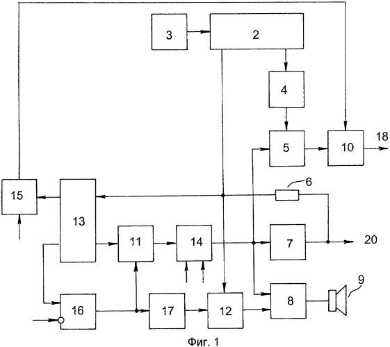 устройство и система связи