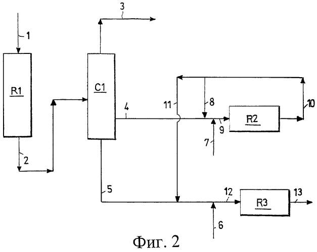 Способ получения углеводородных смесей с высоким октановым числом путем гидрогенизации углеводородных смесей, содержащих фракции разветвленных олефинов