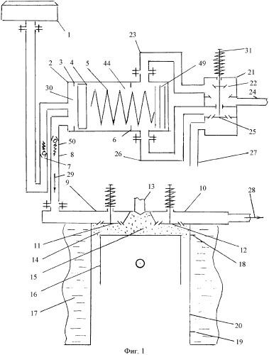 Устройство для подачи воздуха в цилиндры дизельного двигателя внутреннего сгорания