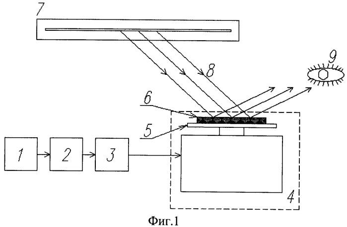Способ измерения резонансных частот