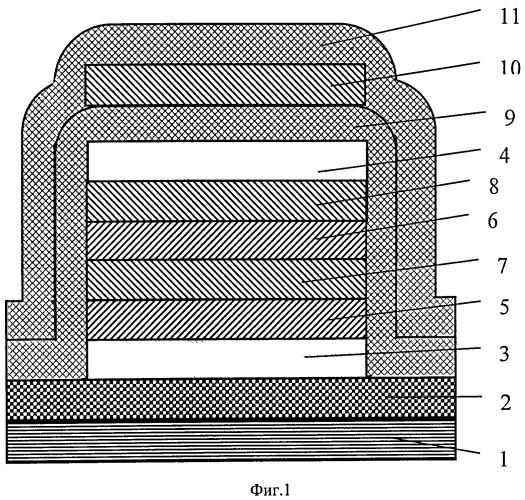 Магниторезистивный пороговый наноэлемент