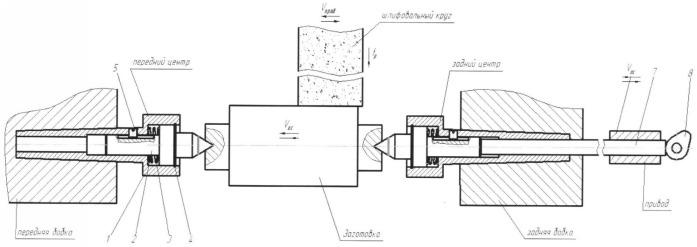 Способ осциллирующего круглого наружного шлифования с выхаживанием и с продольной подачей стола