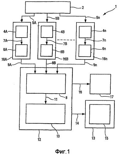 Способ и устройство для обеспечения пилота многомоторного летательного аппарата данными относительно упомянутых моторов