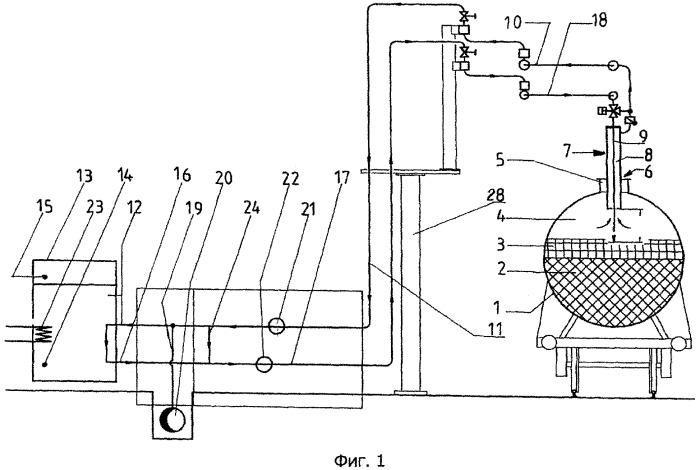 Устройство для опорожнения заполненной текучими нефтепродуктами цистерны