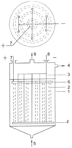 Способ и устройство насыщения жидкости газом