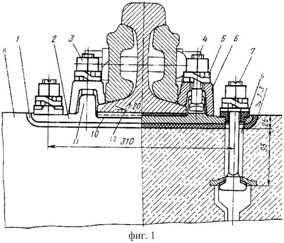 Способ и устройство для регулирования ширины колеи железнодорожного пути