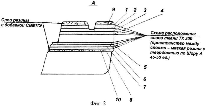 Подрельсовая нашпальная прокладка-амортизатор