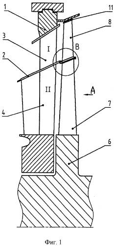 Двухъярусная ступень двухъярусного цилиндра низкого давления паровой турбины