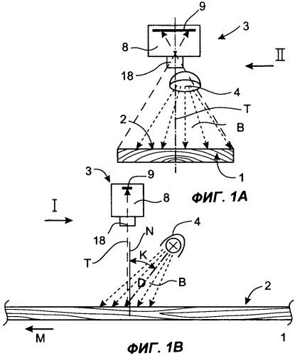 Способ контроля шероховатости деревянной поверхности