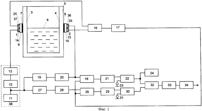 Способ и устройство контроля уровня жидких сред с сигнализацией наличия акустического контакта между излучателем и приемником ультразвуковых колебаний и поверхностями стенок резервуара