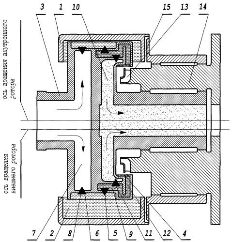 Двухроторный гидрореактивный двигатель