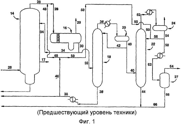 Удаление соединений, восстанавливающих перманганат из непрерывного процесса карбонилирования метанола