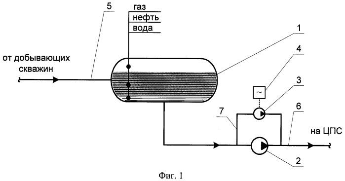 Система транспортирования продукции скважин нефтяного месторождения
