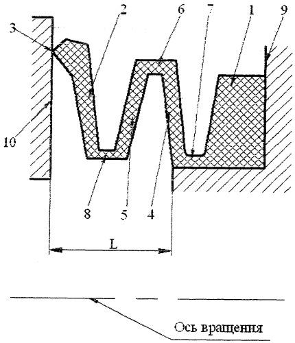 Торцовая уплотнительная манжета