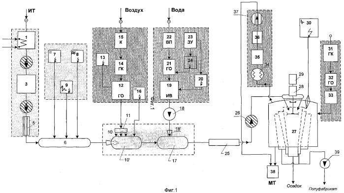Способ модификации жидкого углеводородного топлива и устройство для его осуществления