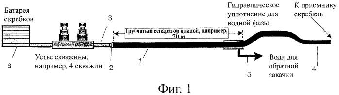 Трубчатый сепаратор