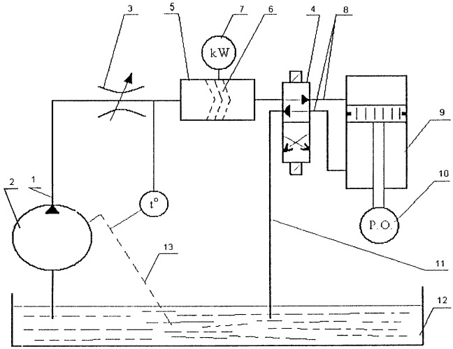 Устройство диагностирования гидромашин и гидросистем объемного типа