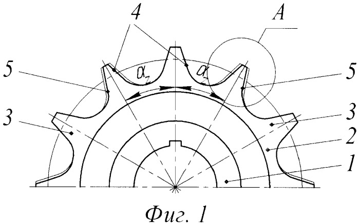 Звездочка для цепных передач
