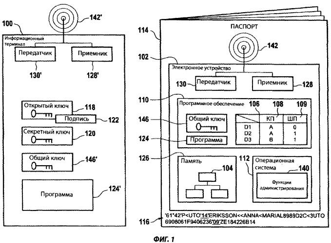Способ осуществления доступа информационного терминала к электронному устройству