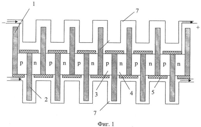 Термоэлектрическая батарея