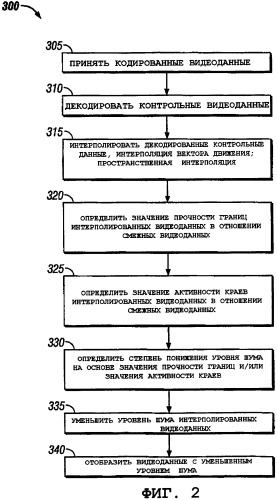 Операция по распаковке блоков интерполированных кадров в приложении по повышающему преобразованию скорости передачи кадров