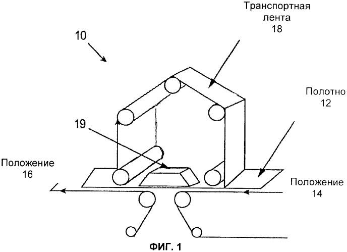 Антистатическая транспортная лента для обработки нетканых материалов