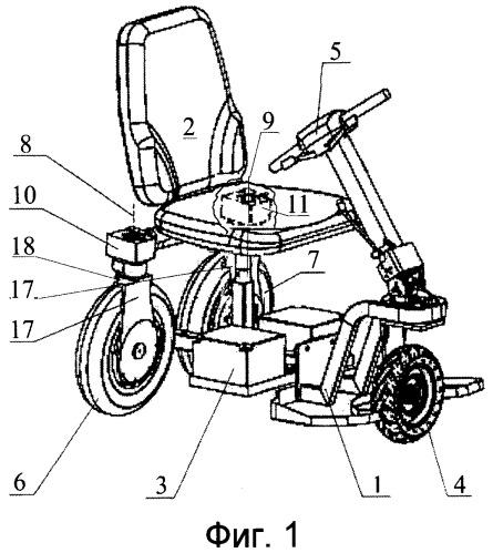 Способ оперативного изменения колеи самоходного колесного транспортного средства и самоходное колесное транспортное средство для его осуществления