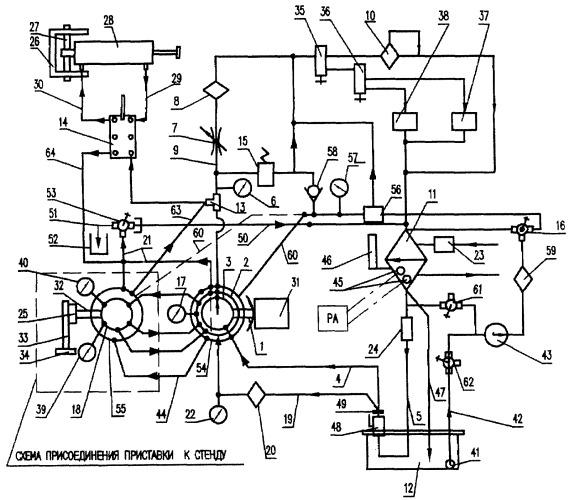 Стенд для испытания регулируемых аксиально-поршневых гидронасосов и гидромоторов