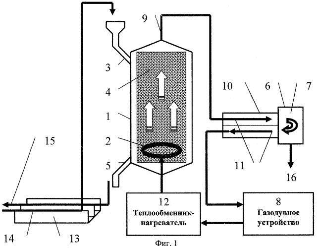 Камера для сушки сыпучих материалов