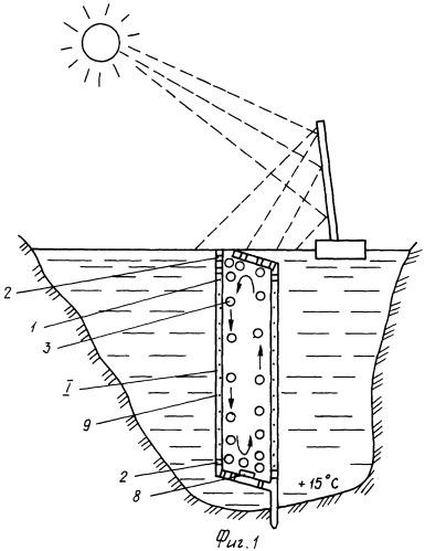Способ теплообмена в газовых и жидких средах