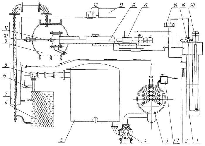 Вакуумный коптильный агрегат