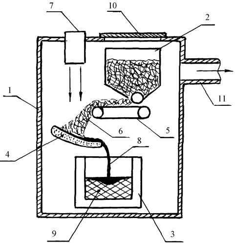 Способ переплава титановой губки или порошка и устройство для его осуществления