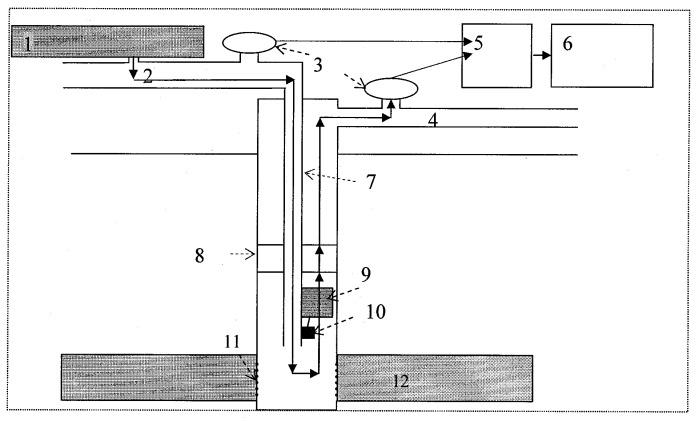 Скважинная телеметрическая система