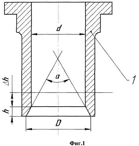 Способ сборки цилиндропоршневой группы автотракторных двигателей