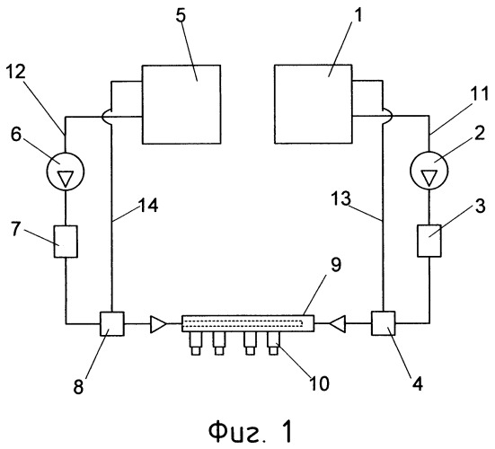 Способ и устройство для получения и подачи топливно-водной смеси в двс